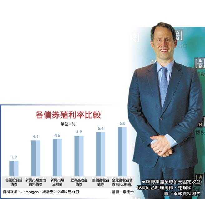 各債券殖利率比較 聯博集團全球多元固定收益投資組合經理馬修.謝爾頓。圖/本報資料照片