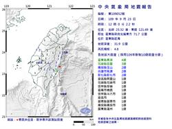 12:00台東近海規模4.8地震 最大震度台東4級