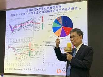 元大寶華:台灣「贏家組」大勝 上修今、明年GDP估測