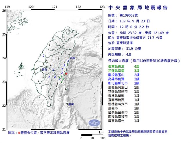 12:00台東近海規模4.8地震 最大震度台東4級。(氣象局)