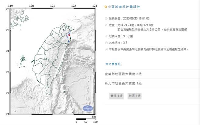 18:51宜蘭規模3.7有感地震 最大震度宜蘭3級。(氣象局)