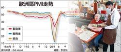 9月PMI美強勁擴張 歐停滯
