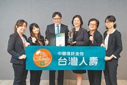 台壽連四年獲亞洲企業社會責任獎