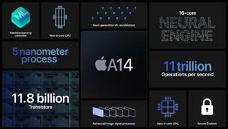 傳5.4吋iPhone 12 mini採用B14處理器 性能遭閹割?