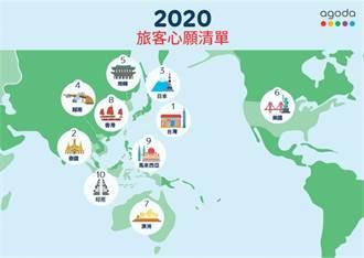 全球10大熱搜景點 台灣奪冠