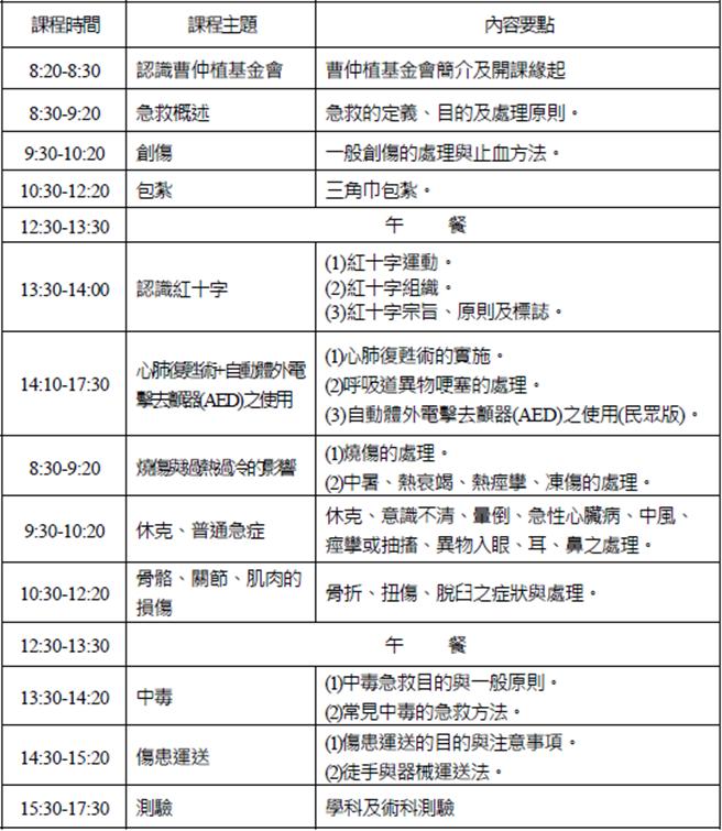 財團法人曹仲植基金會兩日急救訓練課程表。(主辦單位提供)