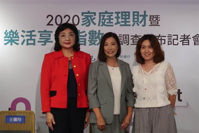 最新2020年「家庭理財暨樂活享退指數大調查」出爐。(圖/魏喬怡)