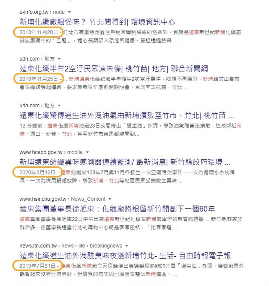 網友貼出新聞搜尋畫面,怒批遠東化纖根本是「累犯」,臭氣四洩早已不是第一次。(翻攝臉書社團新竹爆料公社)