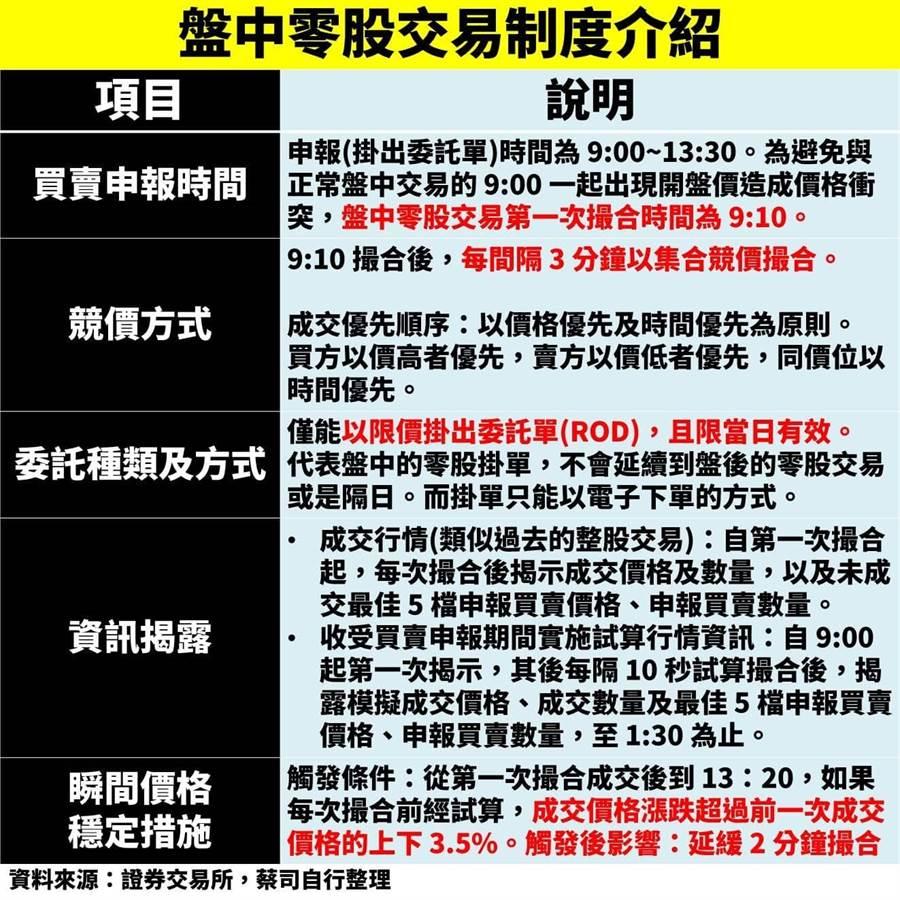 圖文/蔡司授權提供