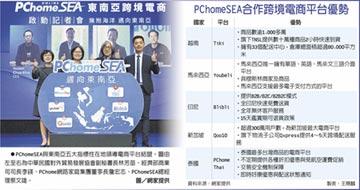 網家跨境電商 搶進東南亞五國