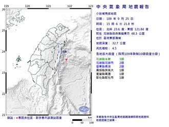 15:06東部海域規模4.5地震 最大震度花蓮3級