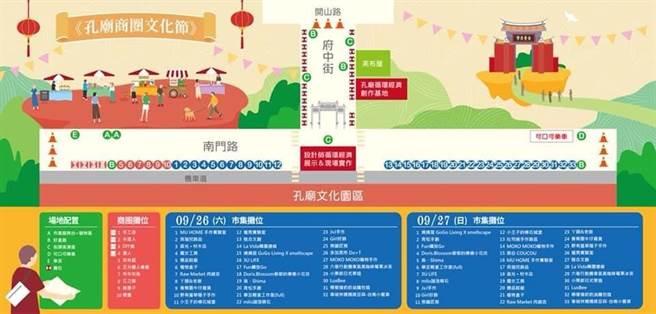 26、27日於府中街、南門路封街擴大舉辦「2020台南孔商圈-循環創生文化節」。(曹婷婷攝)