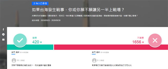 Yahoo奇摩今25日舉行網路投票。(圖/翻攝自 雅虎)