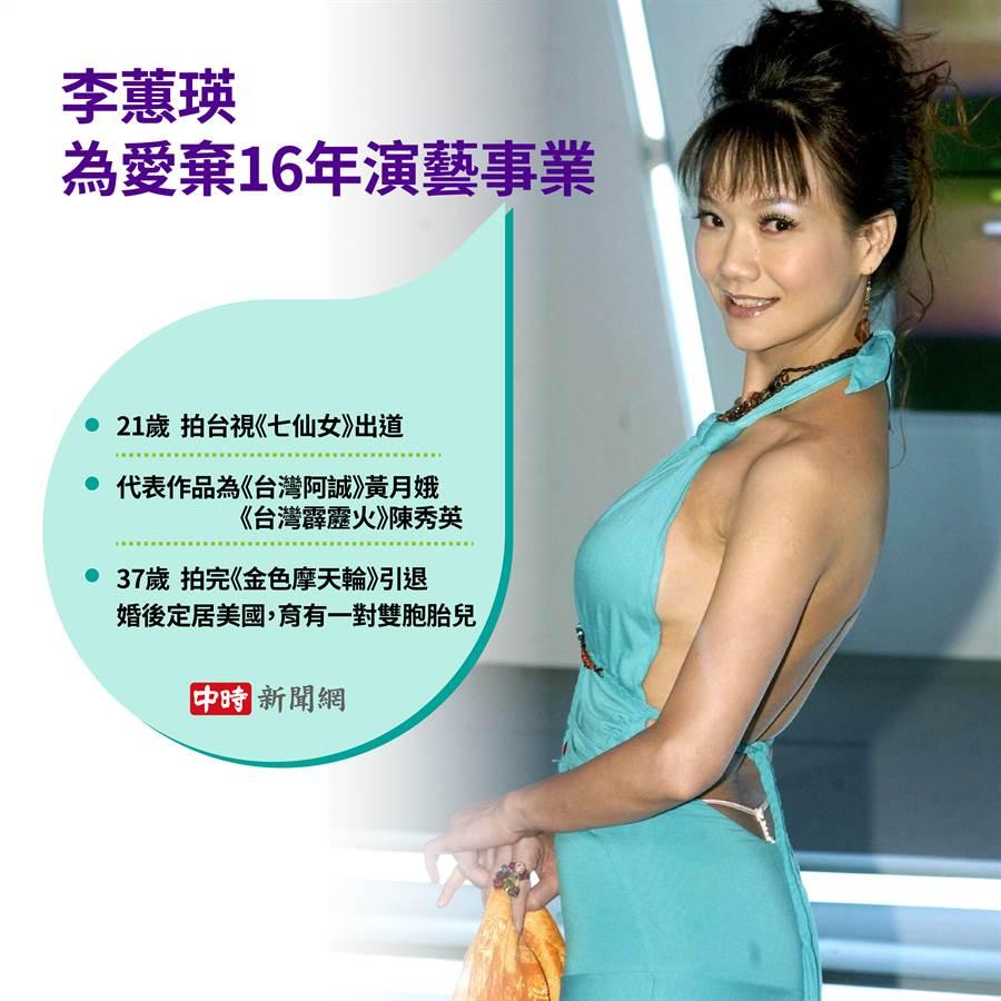 李蕙瑛昔情纏翁大銘8年 憂鬱症暴瘦引退51歲近況曝。(圖/中時新聞網製)