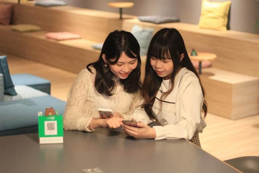 百事注册:LINE Pay、一卡通、中信銀聯手 銀行開
