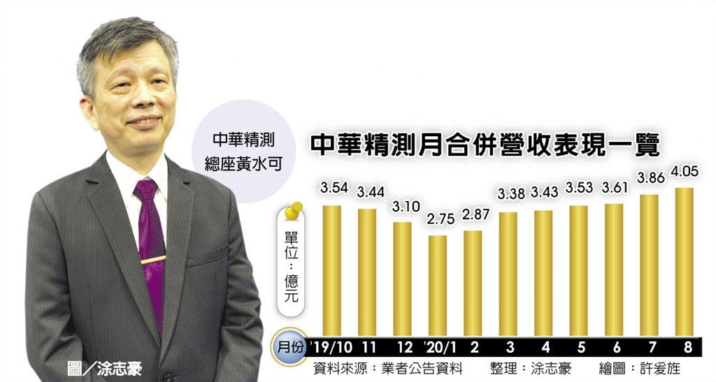 中華精測月合併營收表現一覽  中華精測總座黃水可  圖/涂志豪