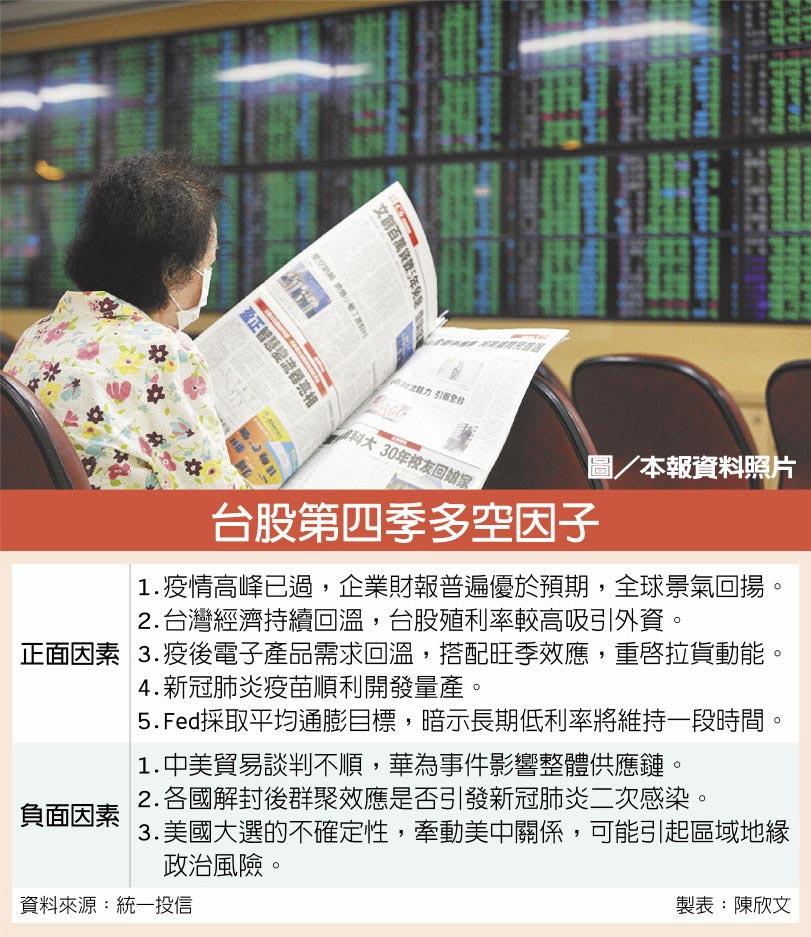 圖/本報資料照片  台股第四季多空因子