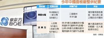 砸121億人民幣 京東方併中電熊貓 對決台廠