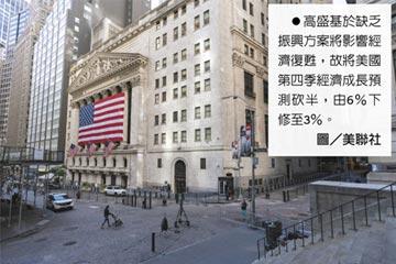 大選前推新紓困案 華爾街看淡