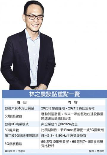 台灣大 將加速5G網路建設
