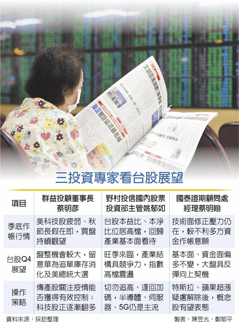 三投资专家看台股展望