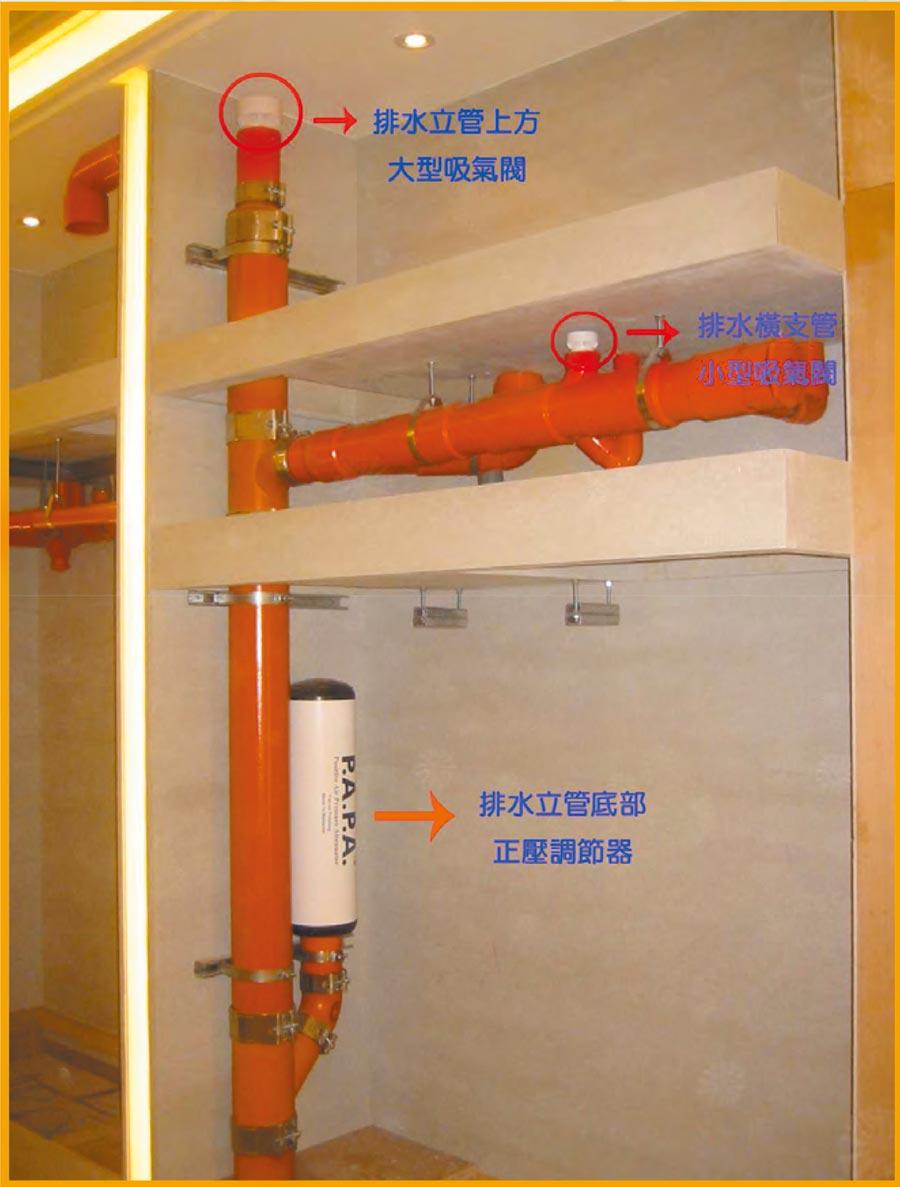 「帝璽」有排水通氣正負壓防疫系統。(創意家提供)