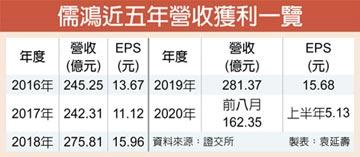 儒鴻印尼擴廠 再投資6.42億