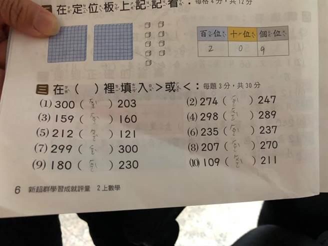 一名爸爸貼出國小女兒的數學習題,答案讓眾人笑翻。(圖擷取自爆怨公社)