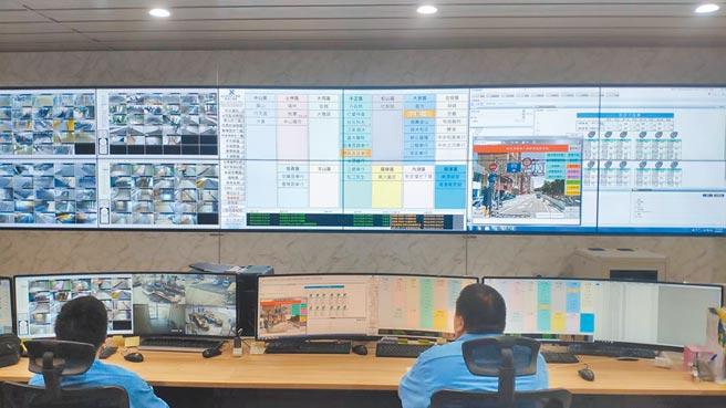復北車行地下道監控中心監控室。