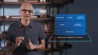 微软Ignite 2020大会 聚焦数位转型下的企业韧性驱动