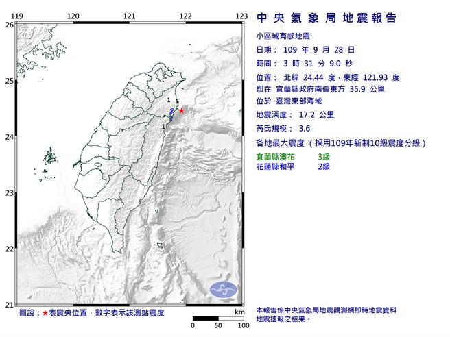 今晨3時31分宜蘭近海規模3.6地震,最大震度3級。(圖取自氣象局網頁)