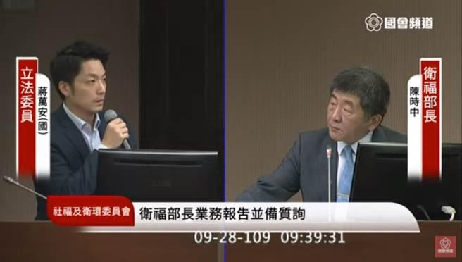 國民黨立委蔣萬安(左)、衛福部長陳時中為美豬進口議題激辯。(圖/摘自立法院國會頻道直播畫面)