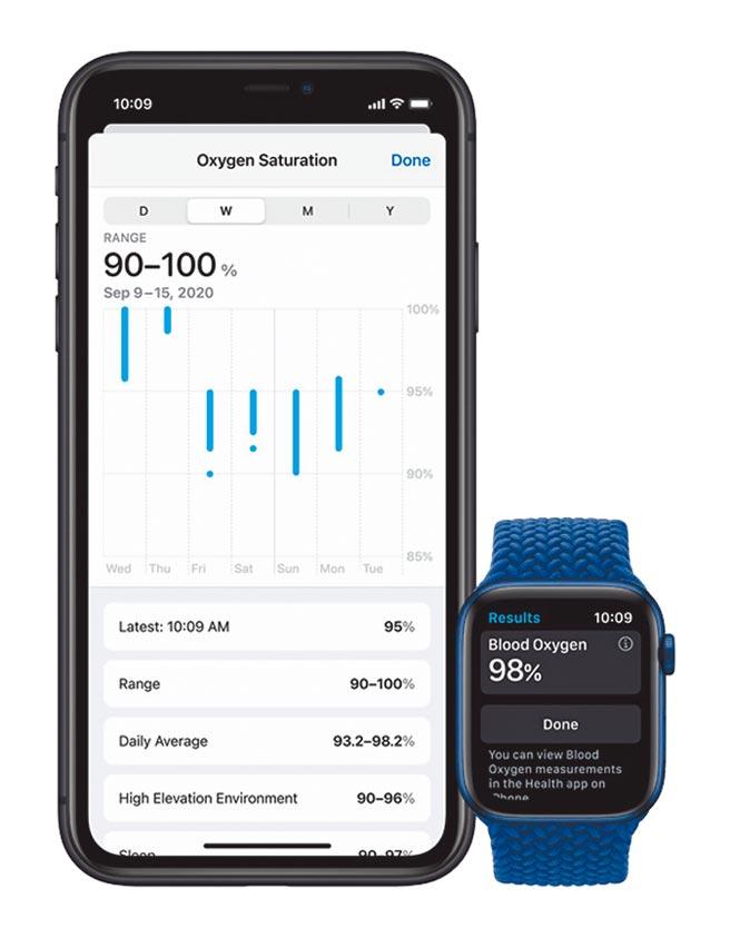 Apple Watch Series 6加入了血氧濃度偵測功能,可在爬山、登高時偵測攀爬高度及個人血氧濃度變化。(蘋果官網)