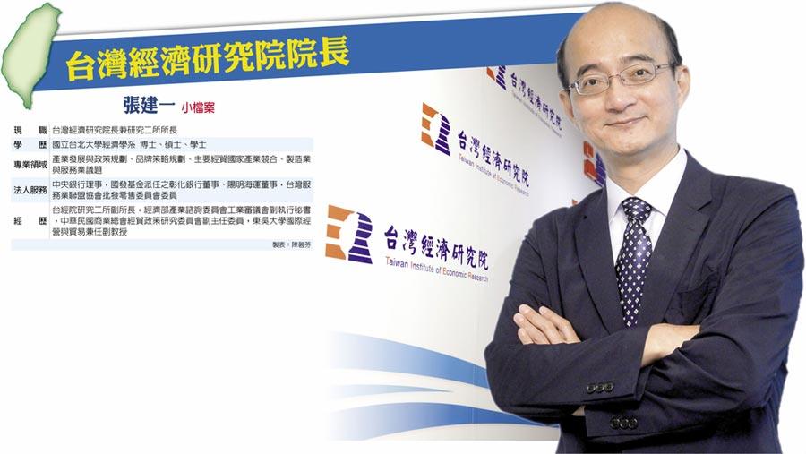 台灣經濟研究院院長  張建一