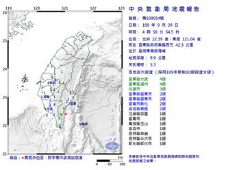 台東深夜極淺層地震連2猛搖 規模5.3、震度4級 網民嚇醒:搖好兇
