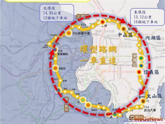 環狀線北環段及南環段9/30招商說明會啟動