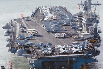 6成台灣人認美國隊長會出手