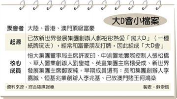 收購近千萬美元票據 香港大D會相救 恒大股債強彈