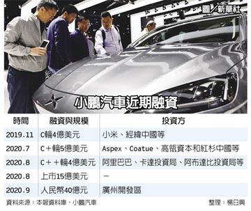 小鵬汽車 獲廣州支持建新廠