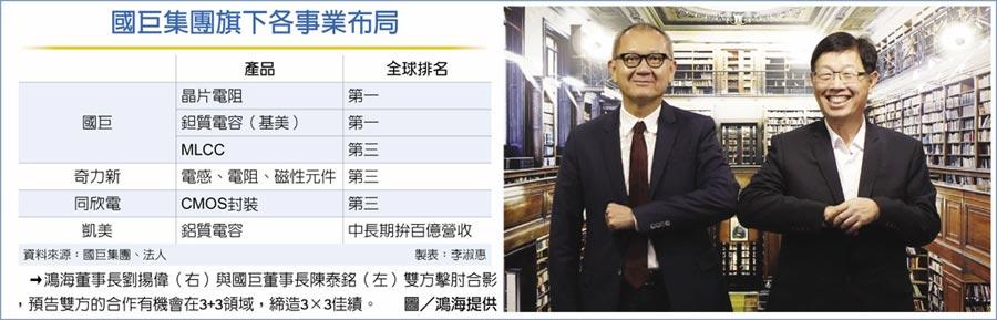 國巨集團旗下各事業布局  →鴻海董事長劉揚偉(右)與國巨董事長陳泰銘(左)雙方擊肘合影,預告雙方的合作有機會在3+3領域,締造3×3佳績。圖/鴻海提供