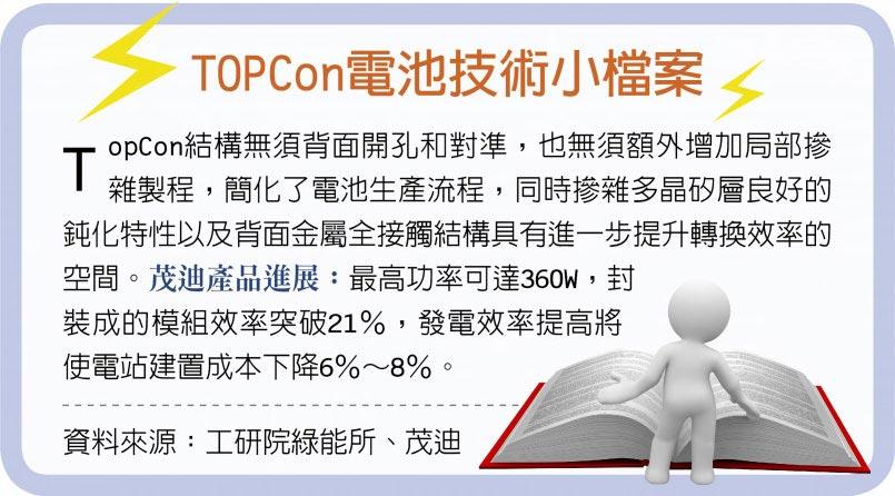 TOPCon電池技術小檔案