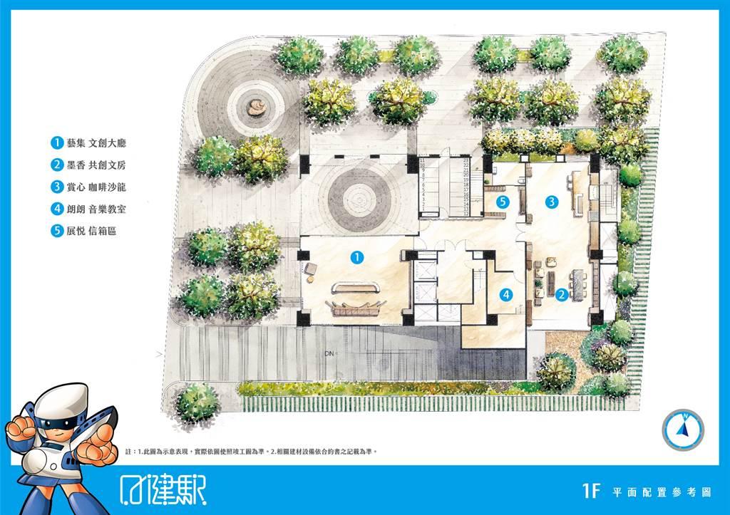 日健駅1樓平面圖