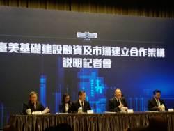 財政部長蘇建榮:台美合作架構 有助深化雙邊關係
