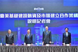 《經濟》台美簽合作MOU 攻區域基建商機