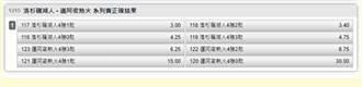 中秋連假瘋運彩! 提供百場賽事投注創10月份單周紀錄