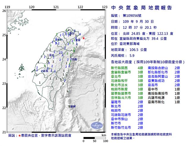 國家級警報狂響!12:37東部海域5.9地震 最大震度新竹4級