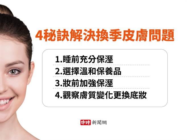 4秘訣解決換季皮膚問題