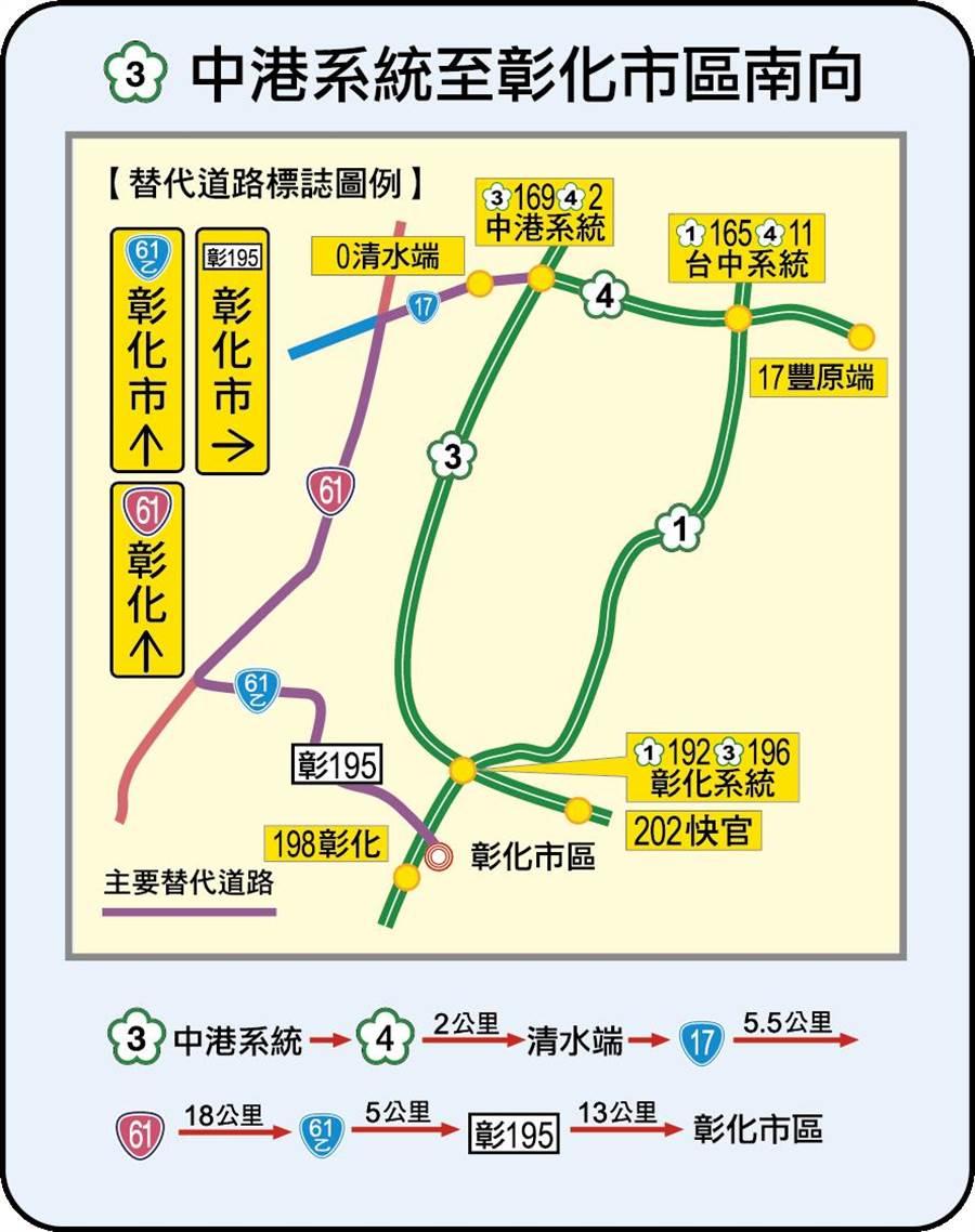 國3中港系統至彰化市區南向替代道路圖。(圖/高公局提供)