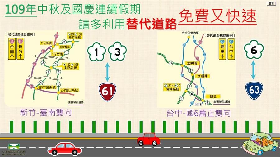 新竹至台南雙向及國6舊正至台中雙向替代道路圖。(圖/高公局提供)