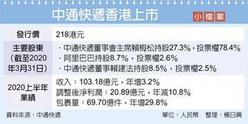 中通快遞首日漲9%